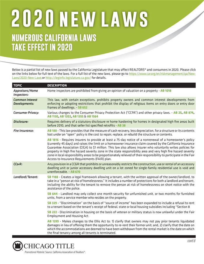 2020 New California Real Estate Laws photo1